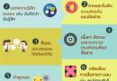 ชีวิตดี…ด้วย 6 วิธีสื่อสารเชิงบวก